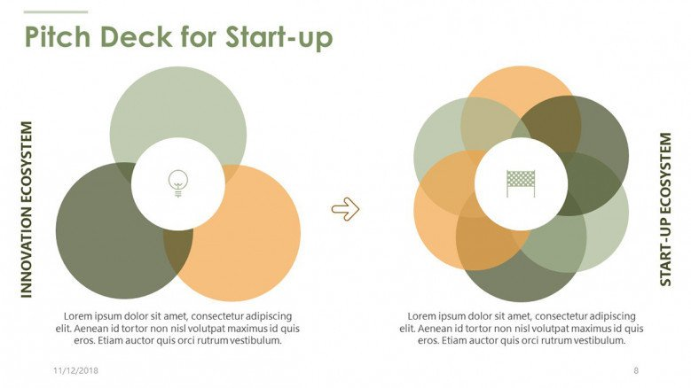 pitch deck for start up venn diagram chart