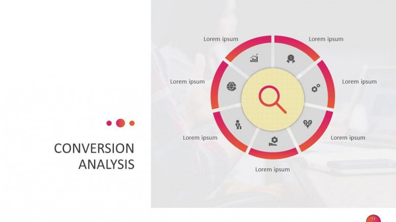 marketing conversion analysis in pie chart with icons
