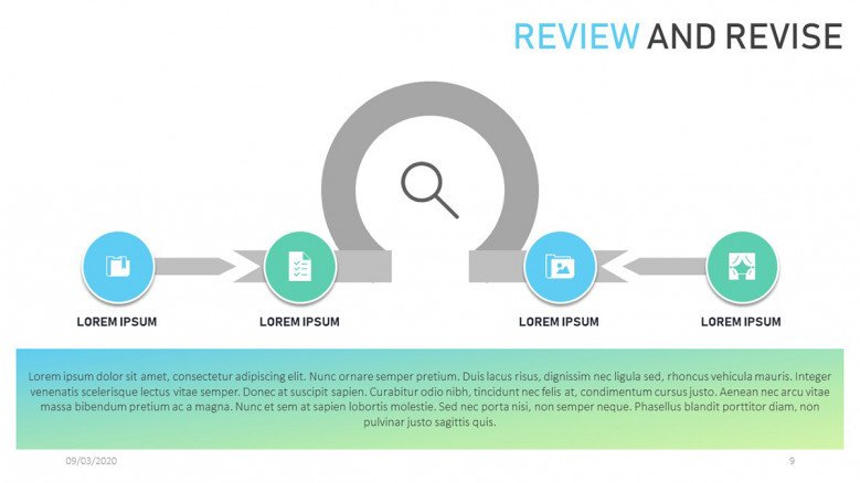 Four-step diagram for marketing review