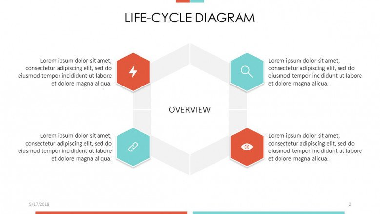 Life-cycle Diagram in four segmented texts