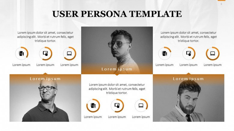 Compare Buyer Personas with pie charts