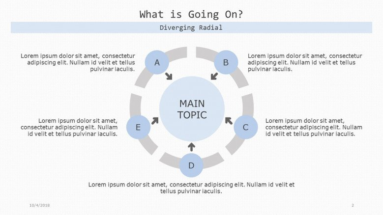 what is going on slide in circular flow chart with five segments