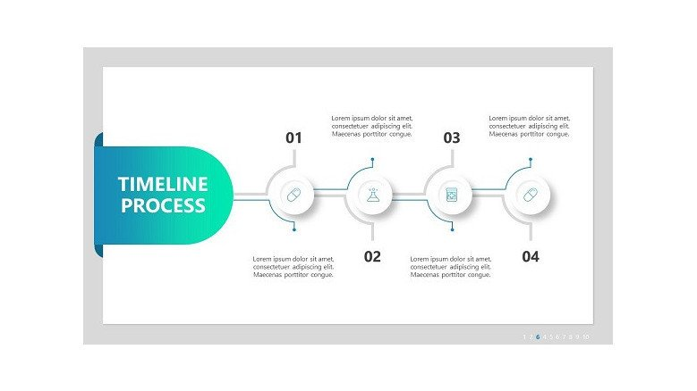 timeline process for pharmaceutical in four key steps with icons and description text
