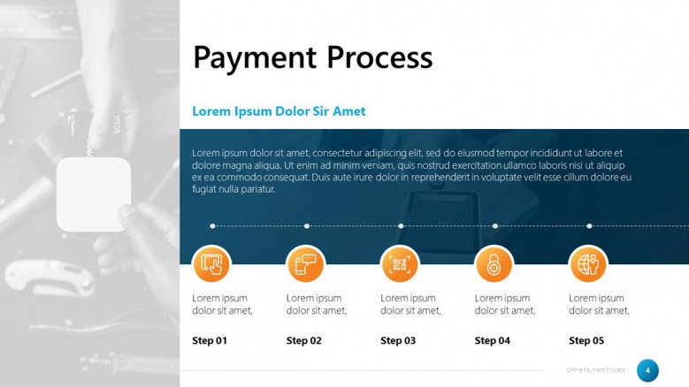 Online Payment Process Timeline