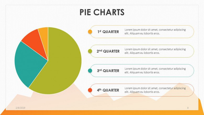 playful pie chart in four key points with description text