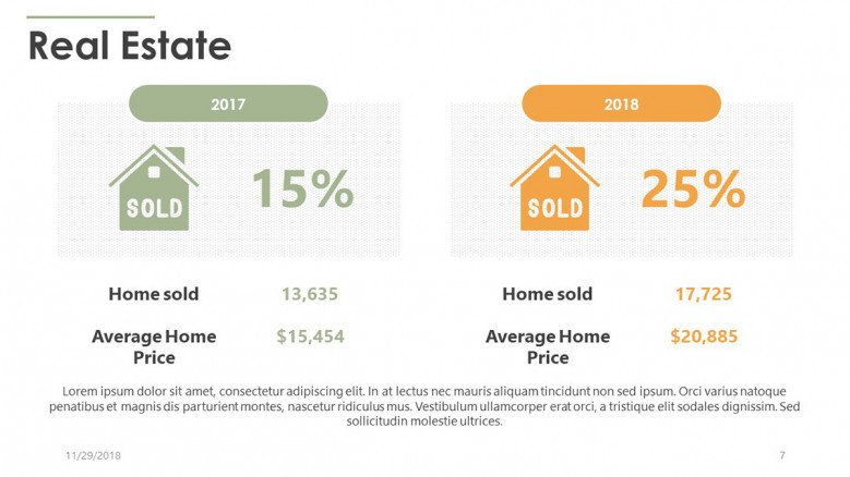 real estate data analysis comparison