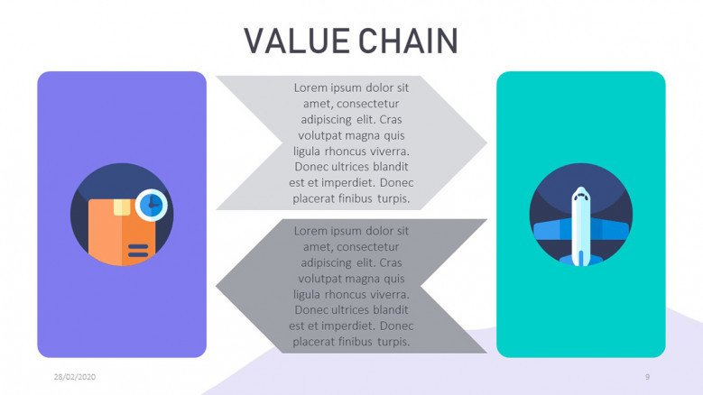 Connect Value Chain Activities