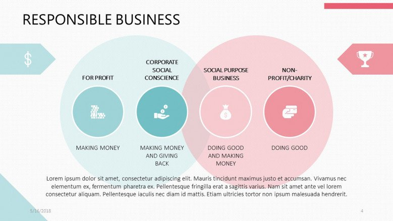 Responsible Business Circle Diagram