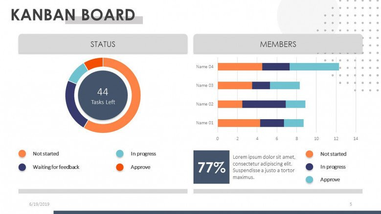 kanban board cockpit slide with pie chart and bar chart