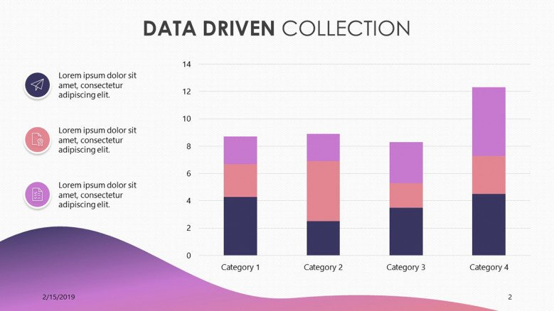 data driven presentation in vertical bar chart