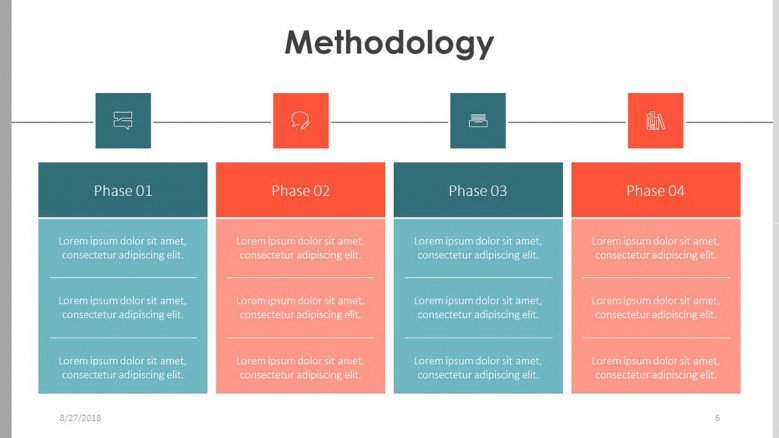 Bachelor Thesis Presentation Methodology