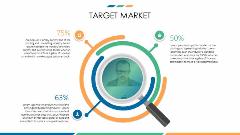 business target market with data percentage