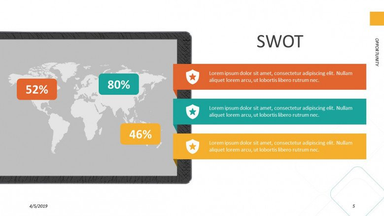 global SWOT analysis with world map