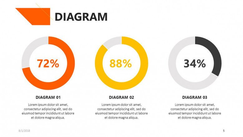 circle diagram slide with data percentage for academic presentation