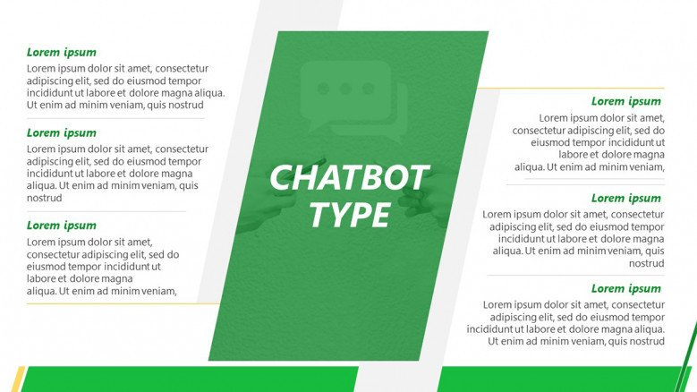 Chatbot Types PowerPoint Slide
