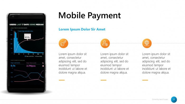 Mobile Payment Process Slide