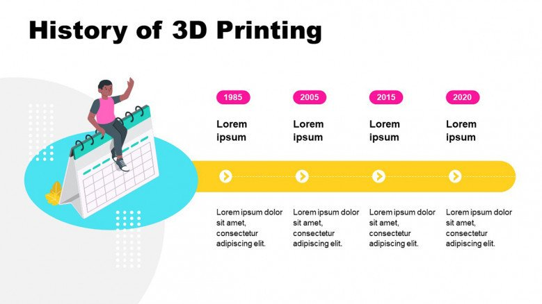 PowerPoint Timeline for 3D Printing History