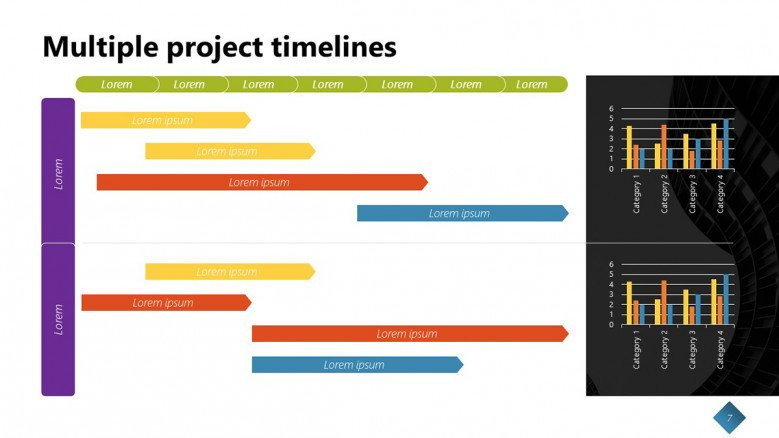 Multiple project timelines in PowerPoint with charts