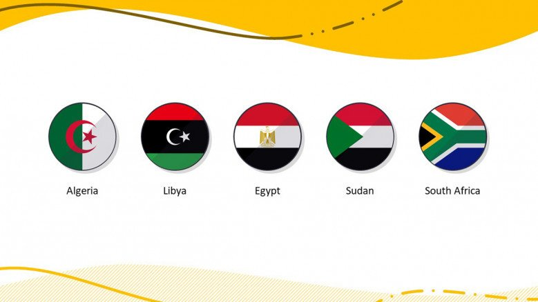 Country Flags in PowerPoint