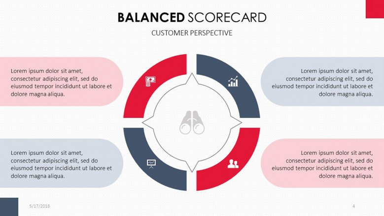 balance scorecard in circle chart with key factor summary text