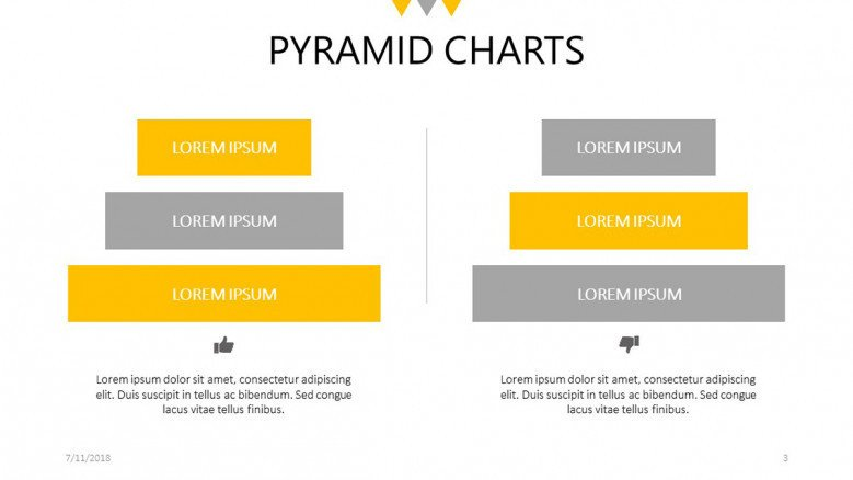 Three stages pyramid chart slide with text