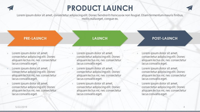 product launch process diagram with description text