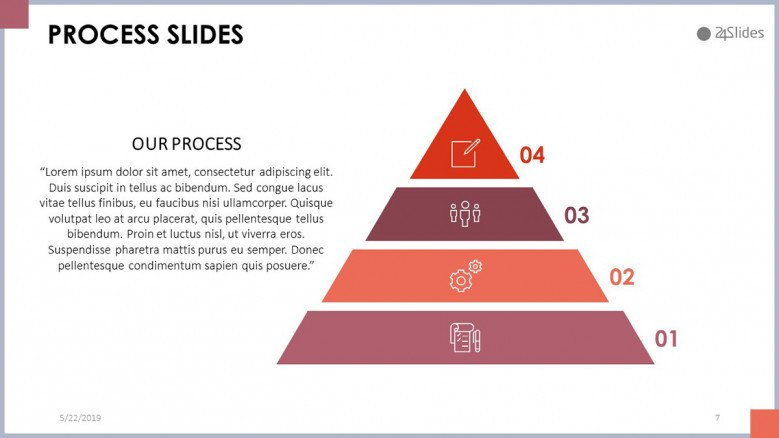 process chart with four key steps in pyramid diagram