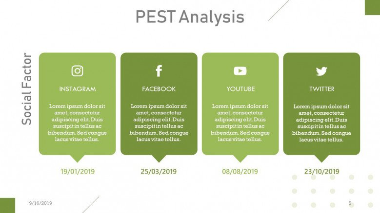 PEST Analysis Social Factors