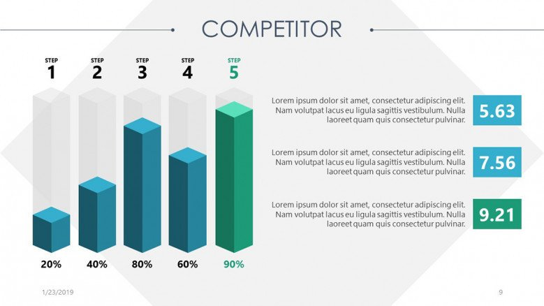 vertical bar chart for competitor analysis with text