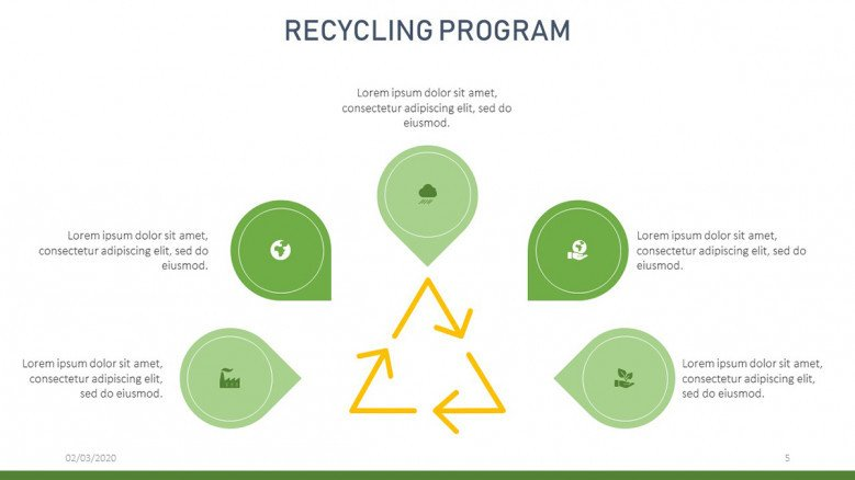 Five-step recycling diagram
