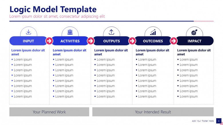 Logic Model Flow Slide