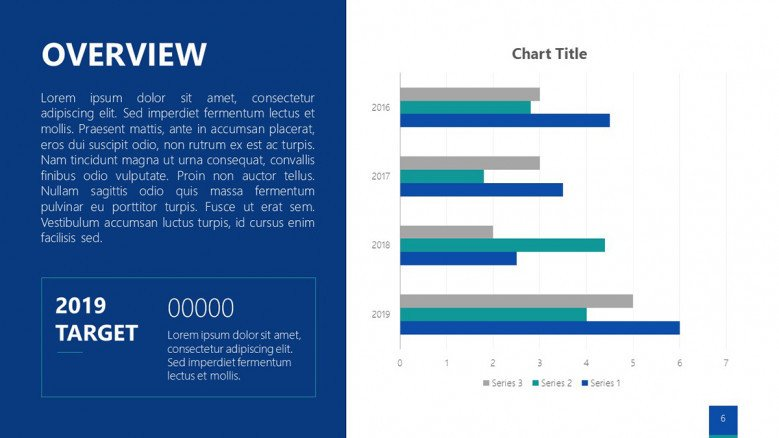 Account Management Plan Overview with corporate bar charts