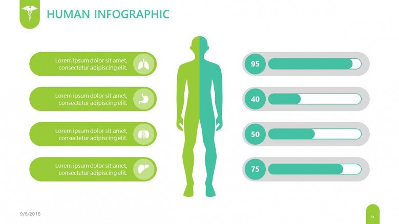 pharmaceutical human infographic slide with human body illustration and four key points