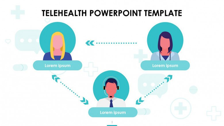 Telehealth Triangle Diagram