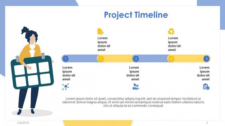 project timeline in bar chart with five time period