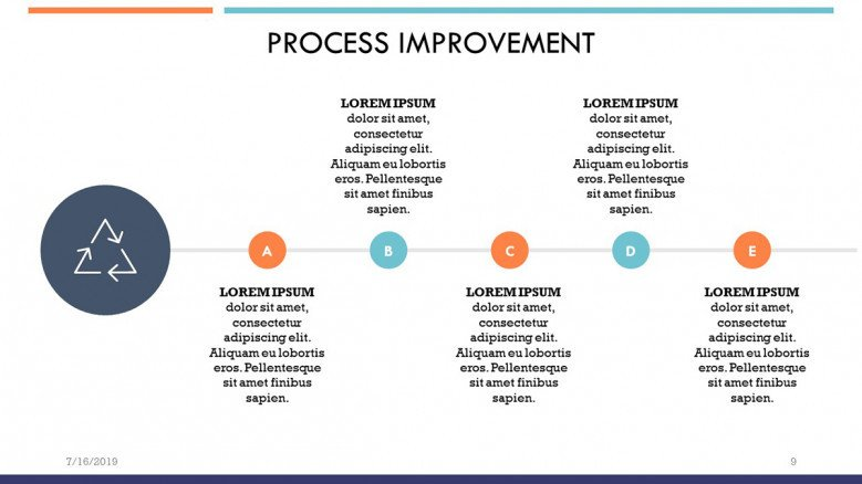 Horizontal Timeline for Process Improvement