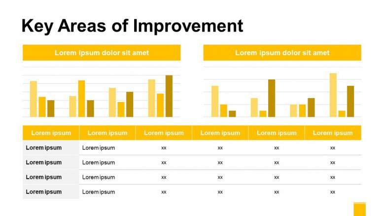 Areas of Improvement Slide