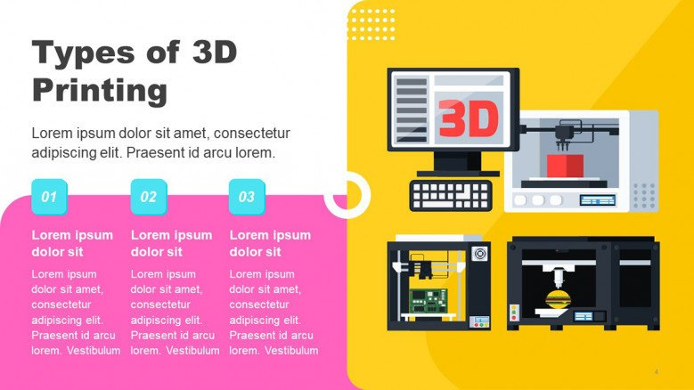 Types of 3D Printing Technology
