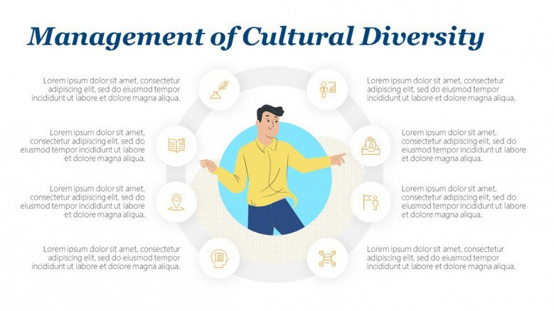 Management of Cultural Diversity in the workplace