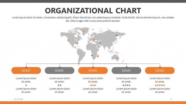 organizational chart with world map