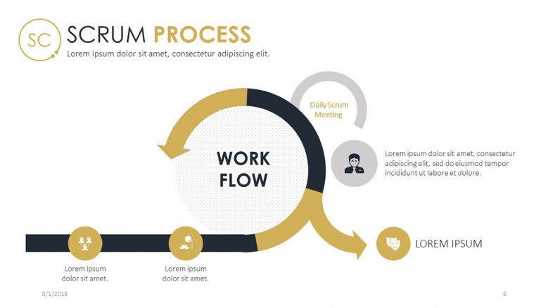 scrum process workflow slide with icons and text