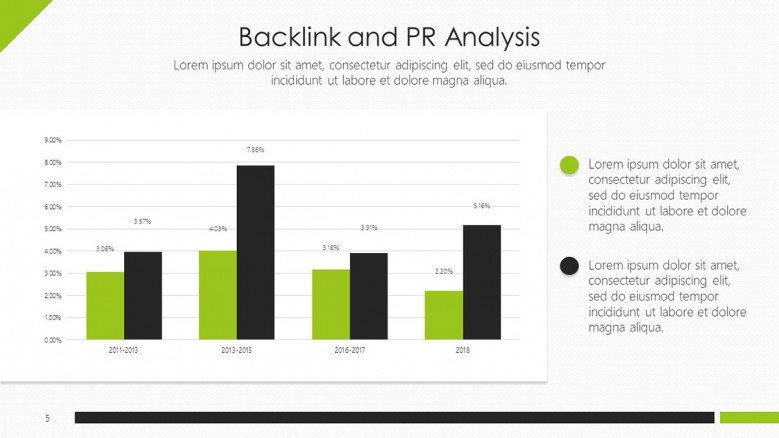 Backlink and PR analysis slides free template