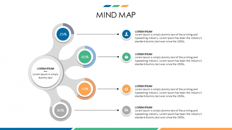 business presentation mind map in four steps