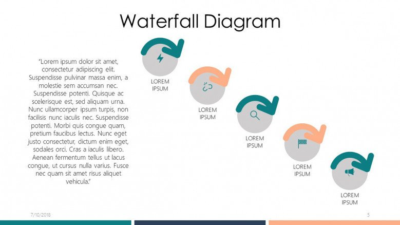 waterfall diagram in circles with data driven information