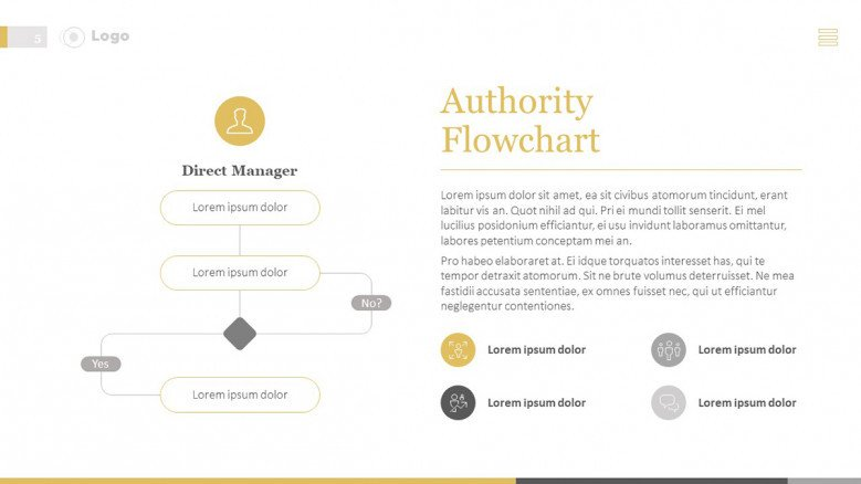 Authority Flow Chart Slide for a Roles and Responsibilities Presentation
