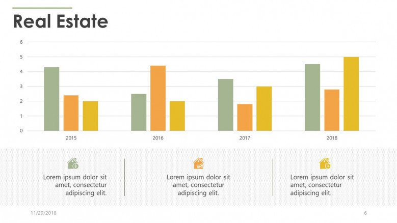 real estate presentation with bar graph compared