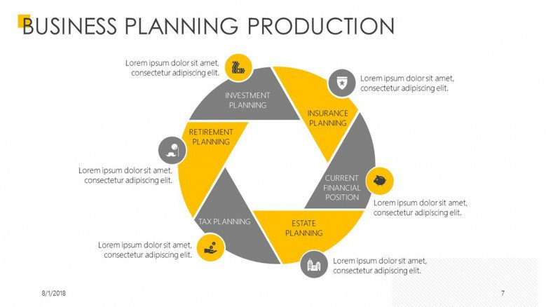 business planning production presentation slide in circle diagram