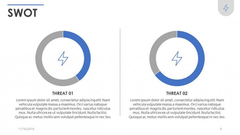 SWOT analysis threat slide in pie chart with text