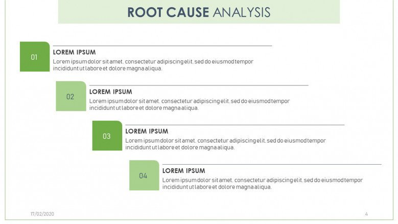 Steps for a Root cause Analysis