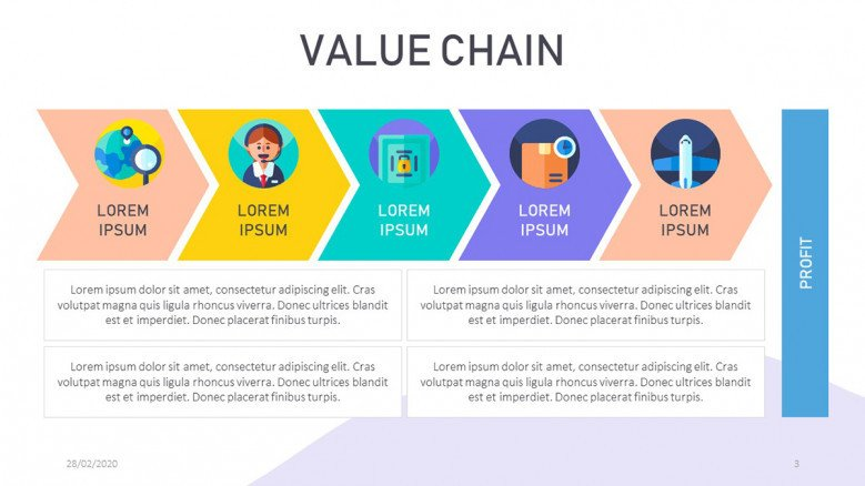 Value Chain Analysis Slide